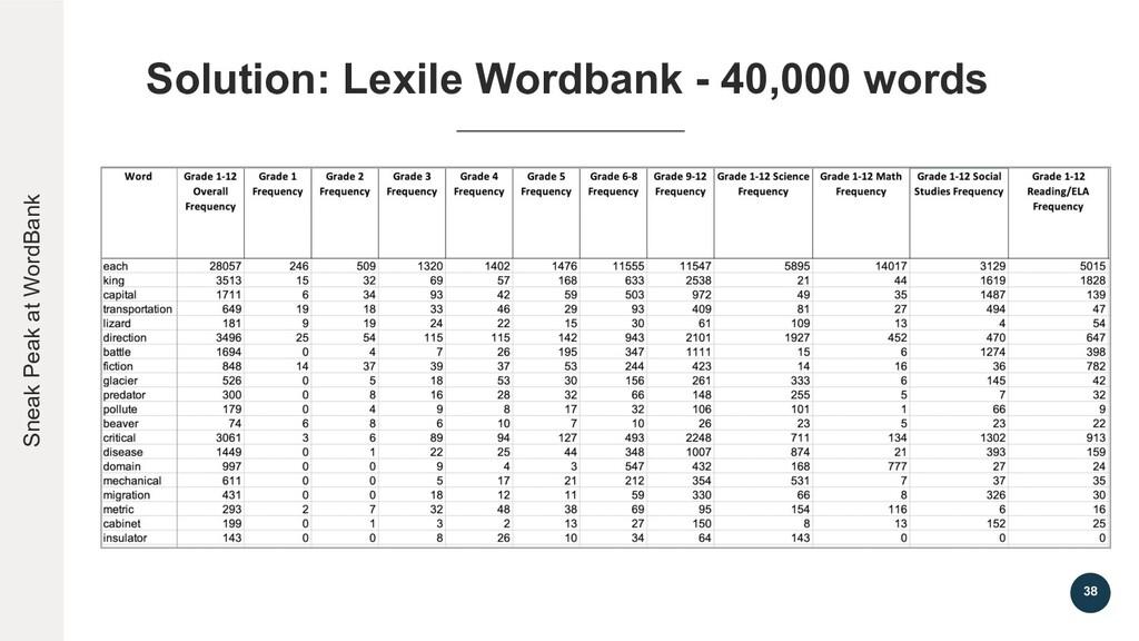 38 Solution: Lexile Wordbank - 40,000 words Sne...