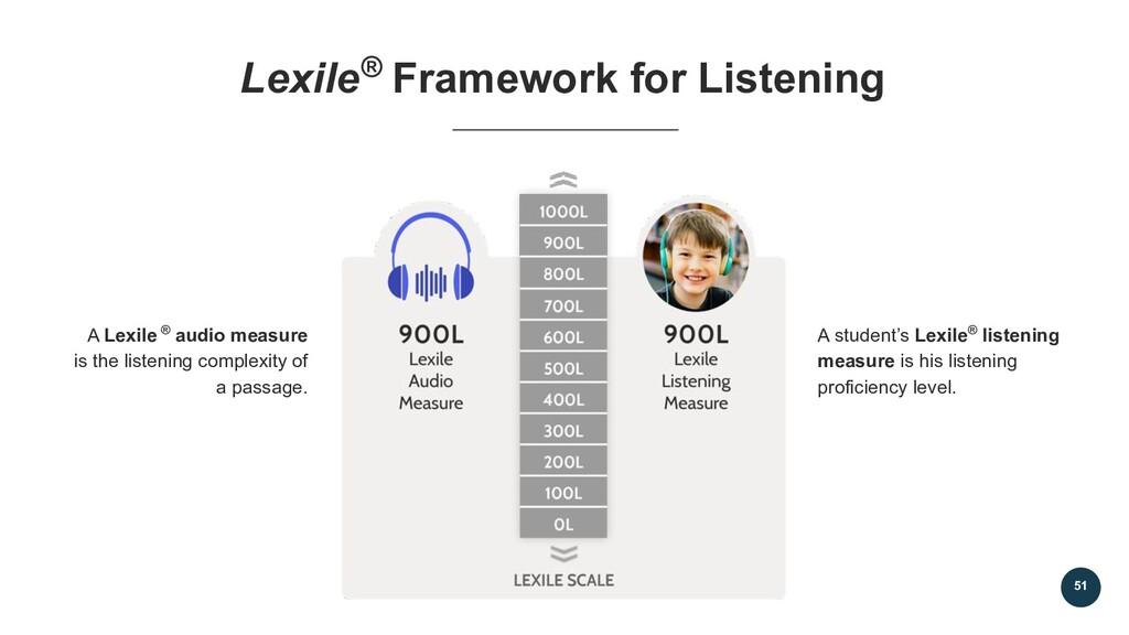 51 Lexile® Framework for Listening A Lexile ® a...