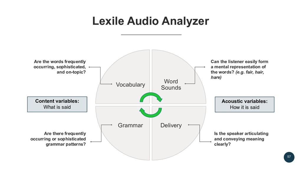 57 Lexile Audio Analyzer Vocabulary Word Sounds...