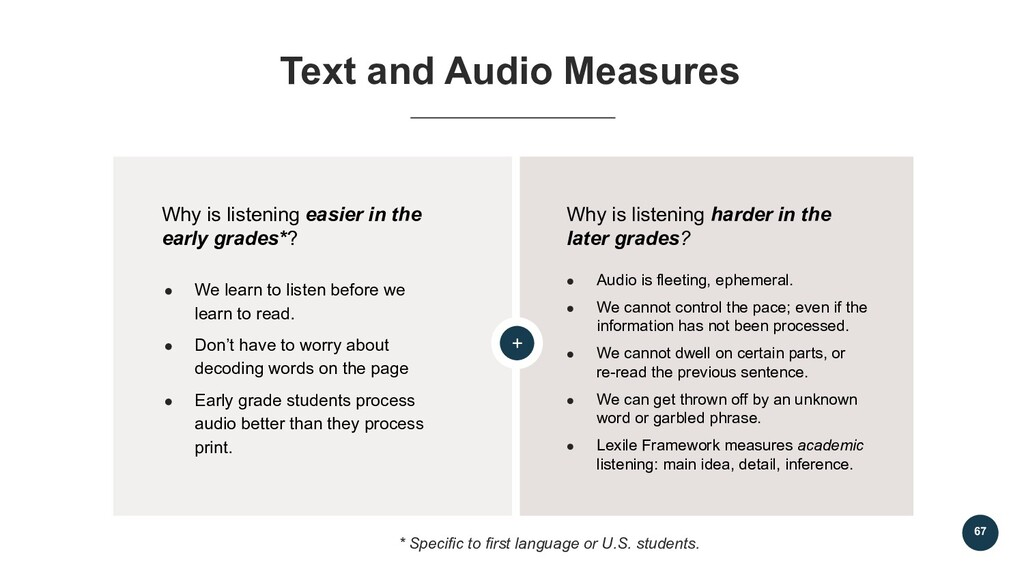 67 Text and Audio Measures ● We learn to listen...