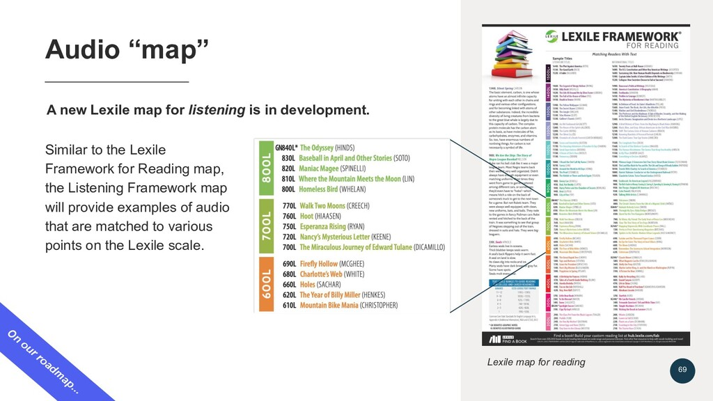 """69 Audio """"map"""" Lexile map for reading Similar t..."""