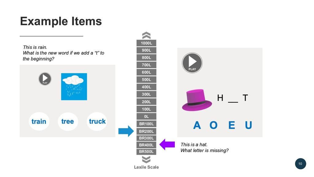 10 Example Items 900L 800L 700L 600L 500L 400L ...