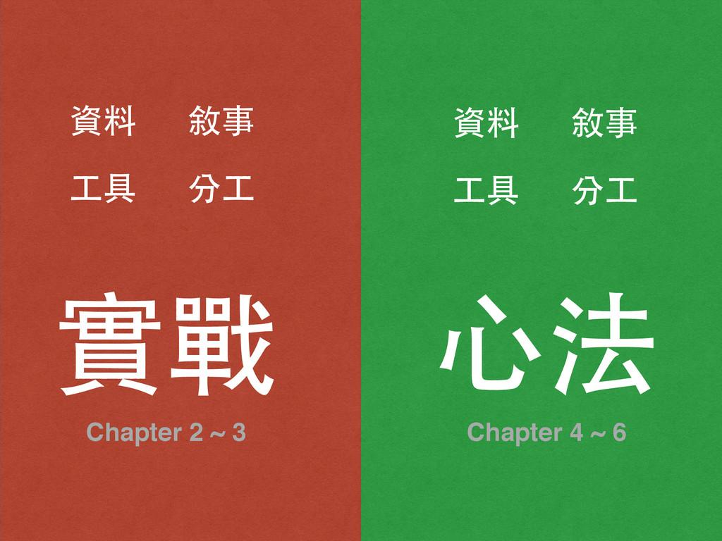 實戰 ⼼心法 資料 ⼯工具 敘事 分⼯工 資料 ⼯工具 敘事 分⼯工 Chapter 2 ~ ...