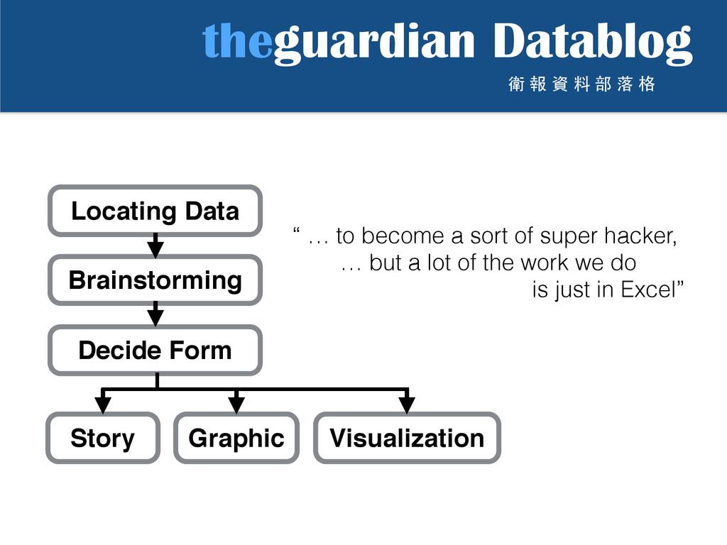 theguardian Datablog 衛 報 資 料 部 落 格 Locating Dat...