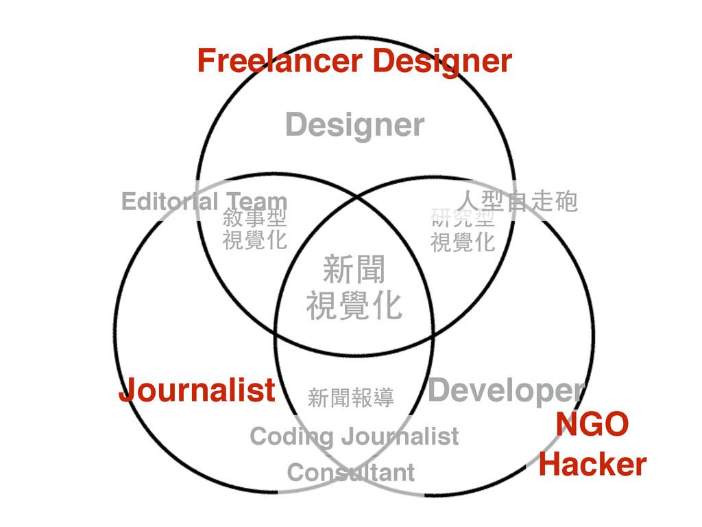 Developer Designer Journalist 新聞 視覺化 研究型 視覺化 ...