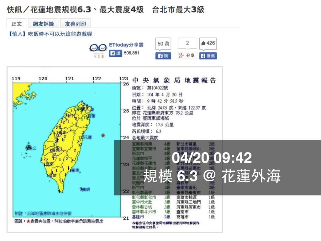 04/20 09:42 規模 6.3 @ 花蓮外海