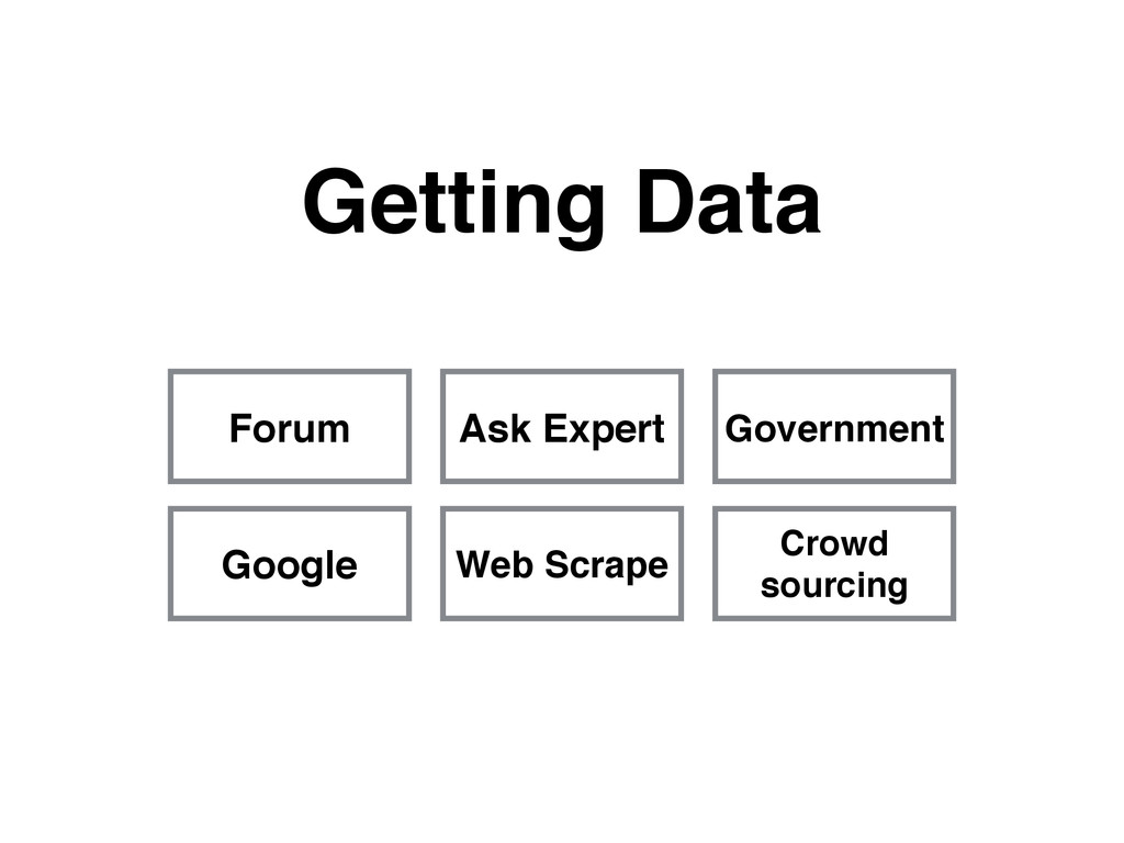 Forum Ask Expert Government Google Web Scrape C...