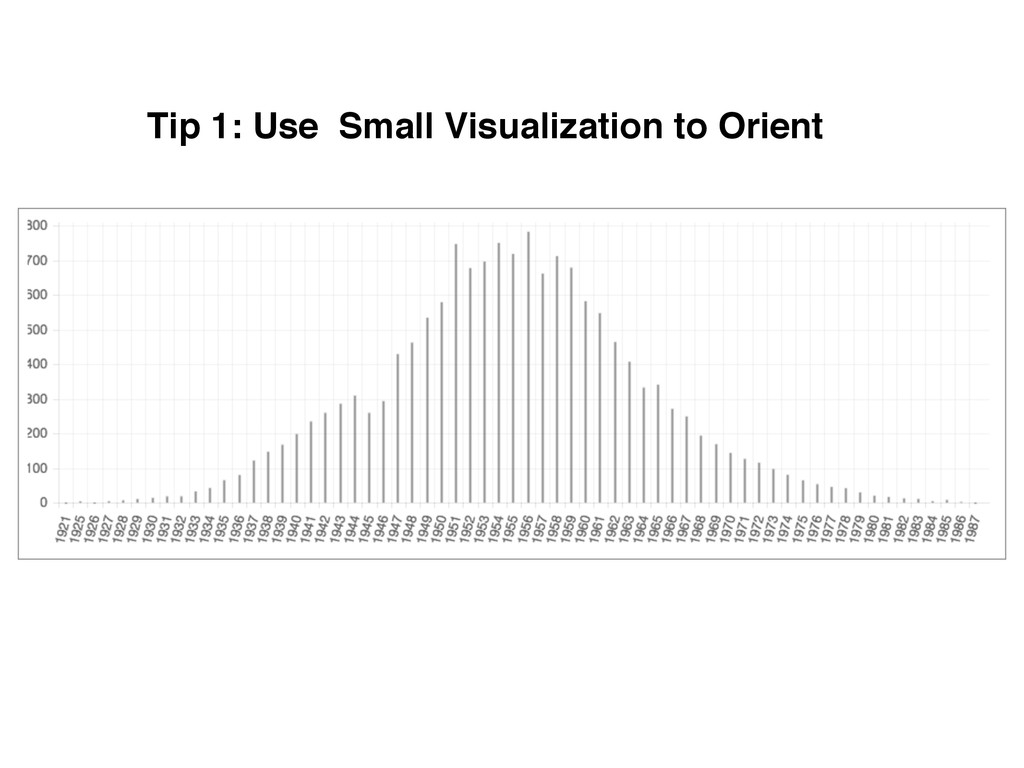 Tip 1: Use Small Visualization to Orient