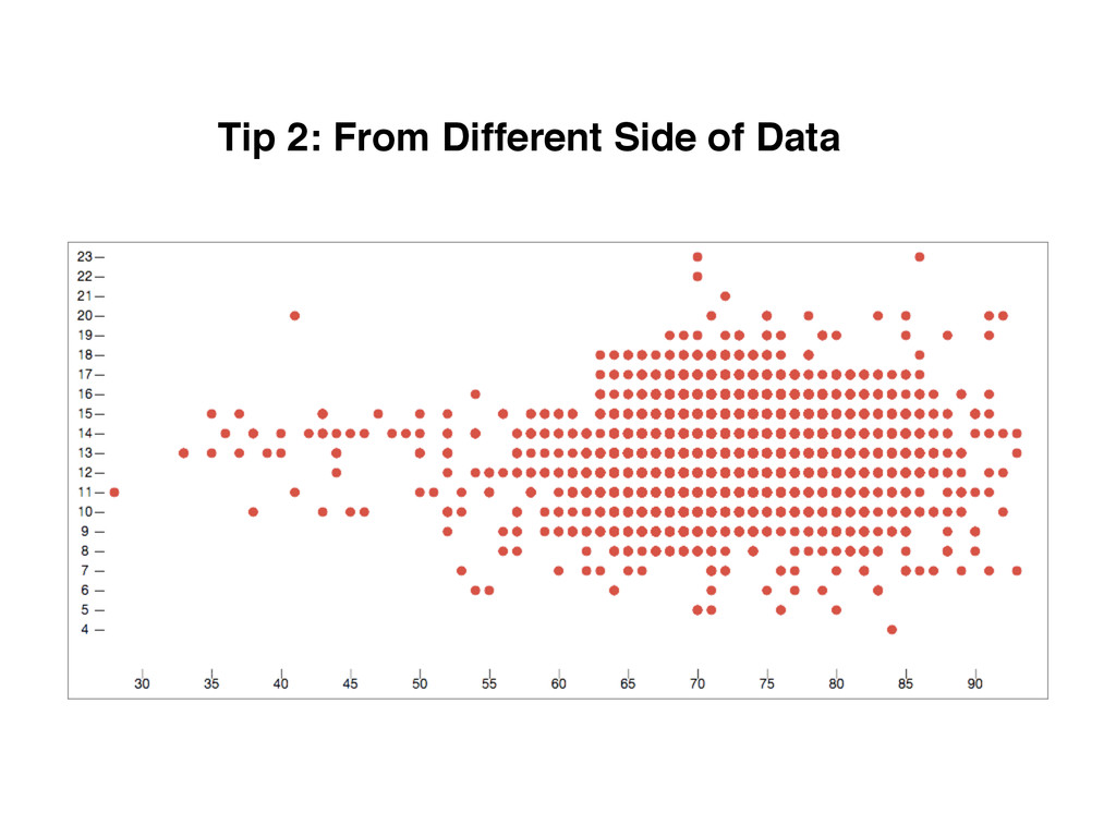 Tip 2: From Different Side of Data