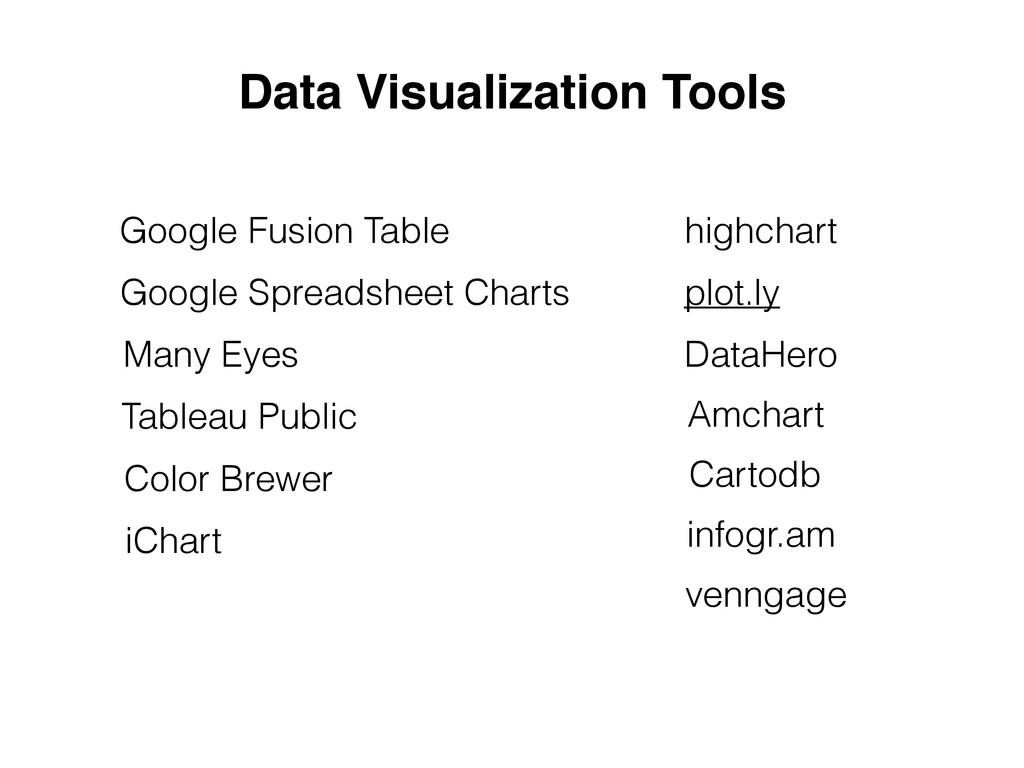Data Visualization Tools Google Fusion Table Ta...