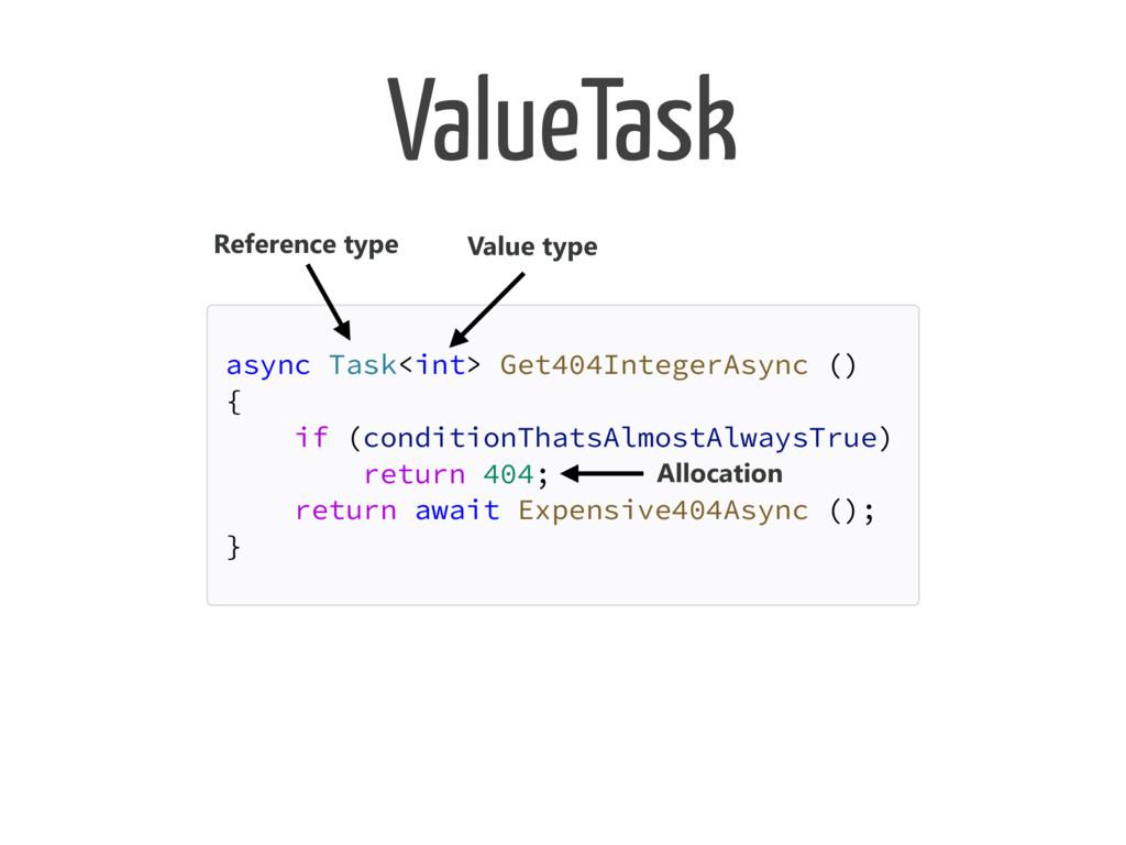 ValueTask async Task<int> Get404IntegerAsync ()...