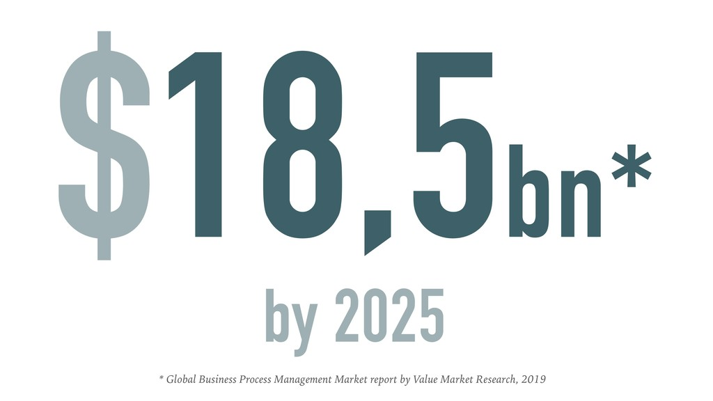 $18,5bn* by 2025 * Global Business Process Mana...
