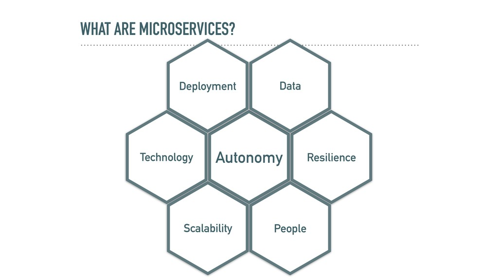 WHAT ARE MICROSERVICES? Autonomy Resilience Dat...