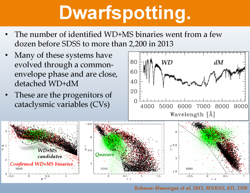 •  The  number  of  identified  WD+MS  binaries ...
