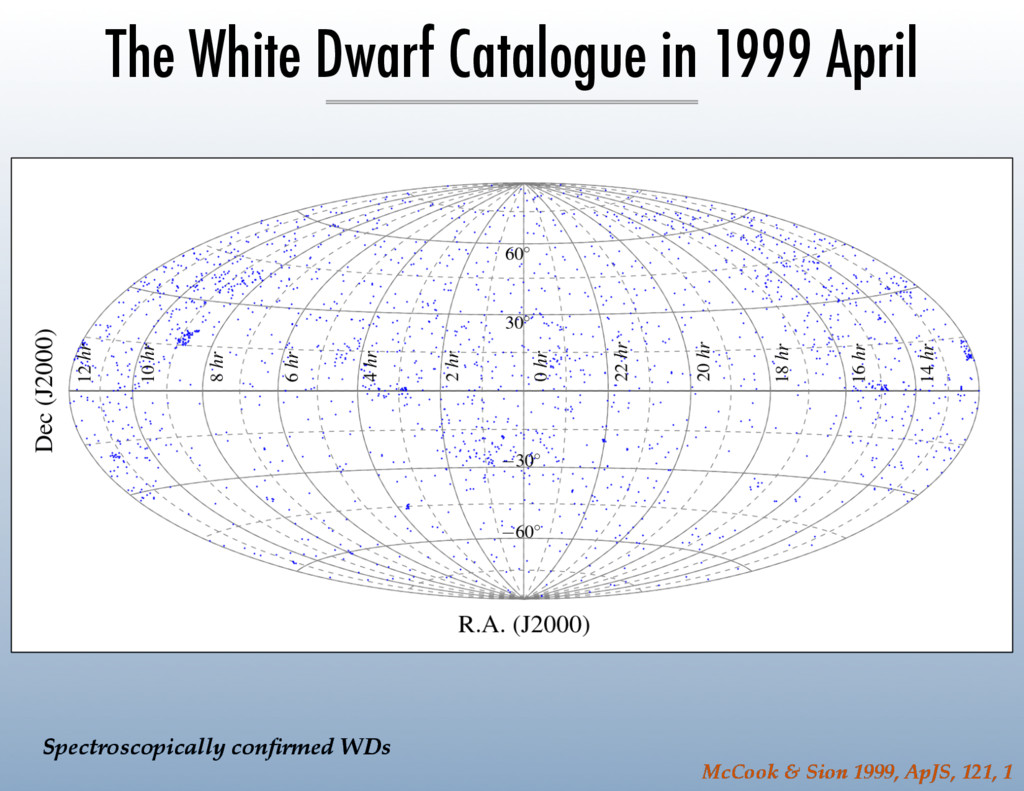 The White Dwarf Catalogue in 1999 April McCook ...