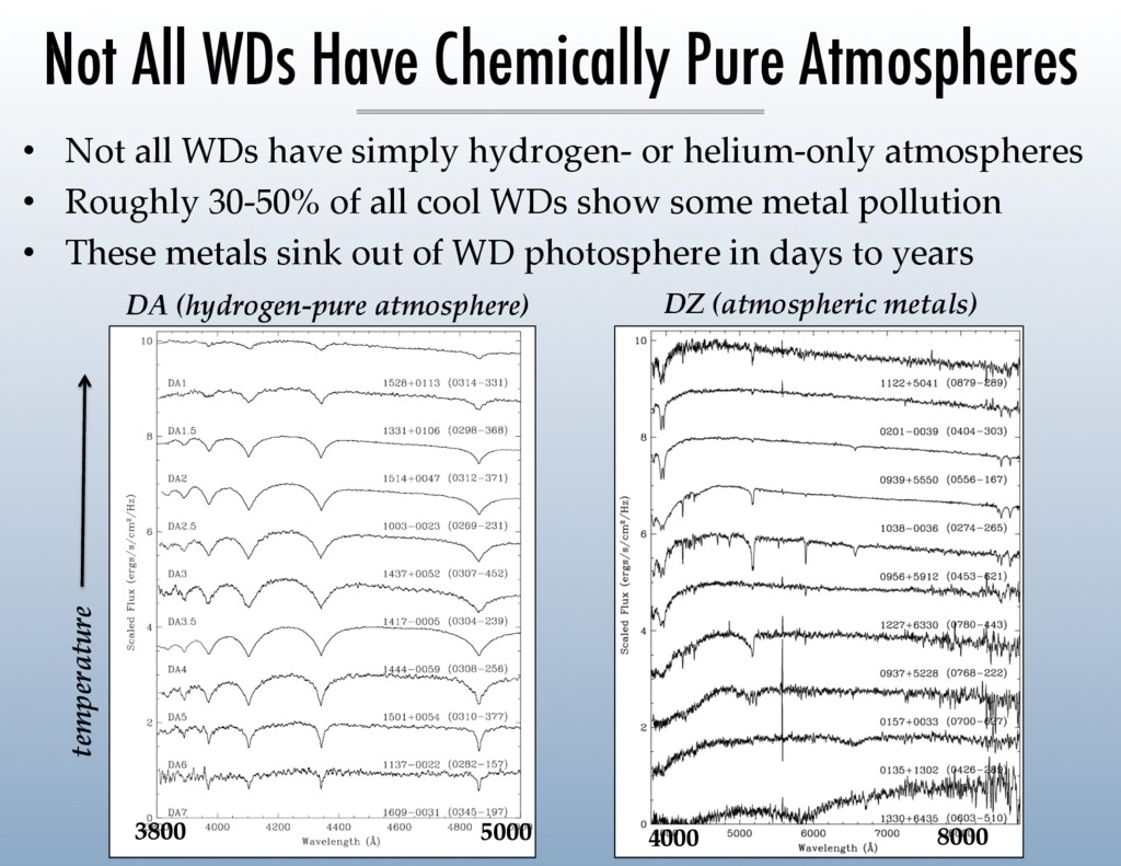 • Not all WDs have simply hydrogen-‐‑ o...