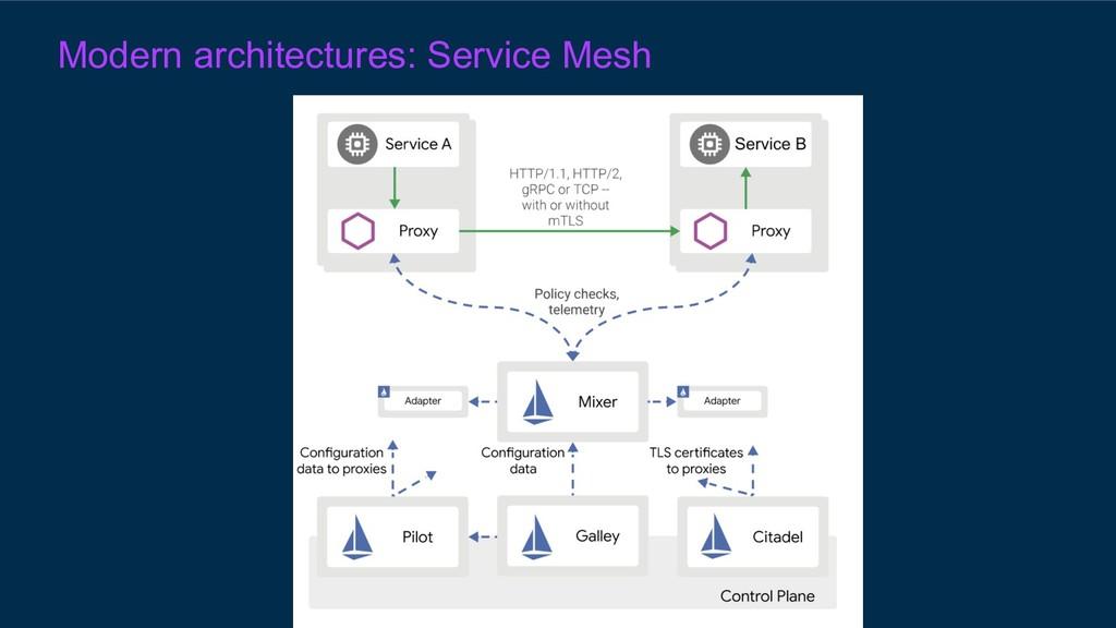Modern architectures: Service Mesh