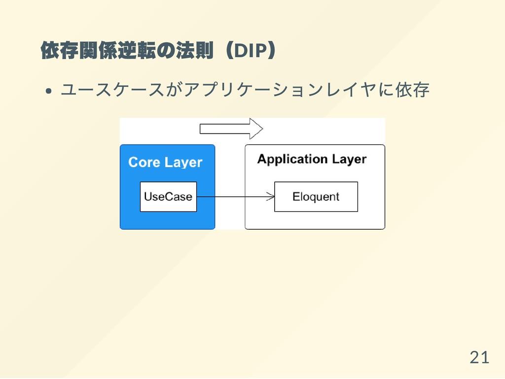 依存関係逆転の法則(DIP ) ユースケースがアプリケーションレイヤに依存 21