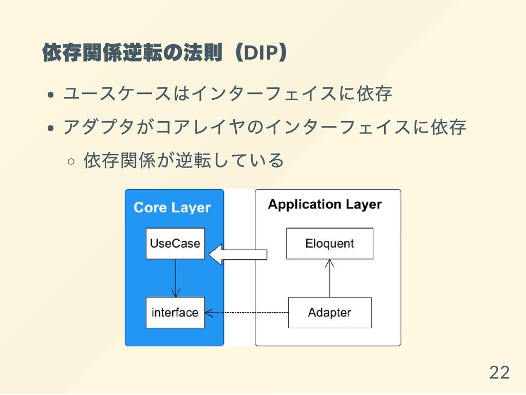 依存関係逆転の法則(DIP ) ユースケースはインターフェイスに依存 アダプタがコアレイヤのイ...