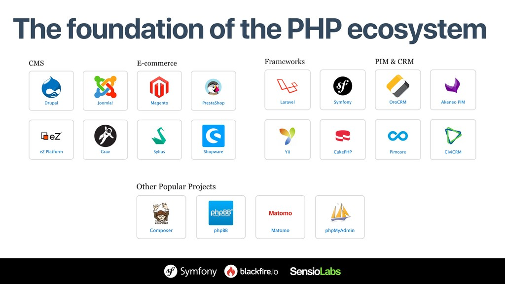 The foundation of the PHP ecosystem