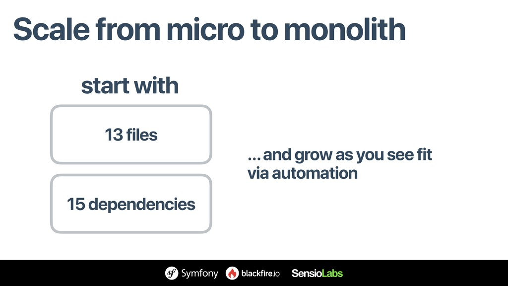 Scale from micro to monolith 13 files 15 depend...
