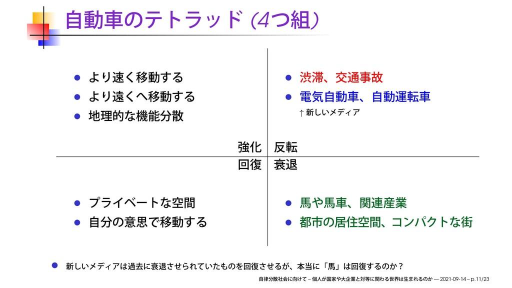 (4 ) ↑ – — 2021-09-14 – p.11/23