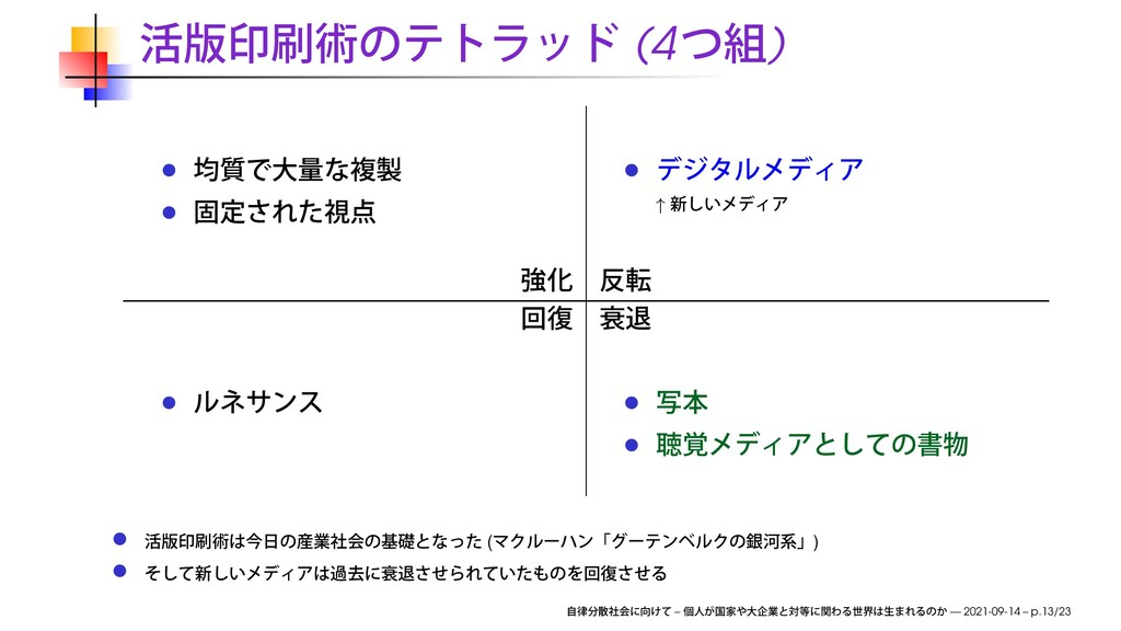 (4 ) ↑ ( ) – — 2021-09-14 – p.13/23