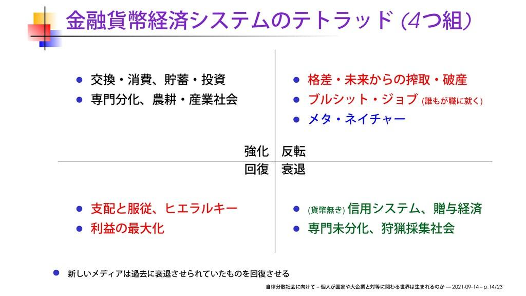 (4 ) ( ) ( ) – — 2021-09-14 – p.14/23
