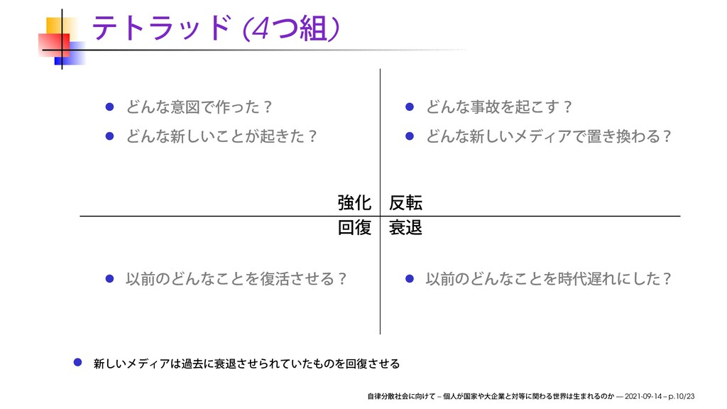 (4 ) – — 2021-09-14 – p.10/23