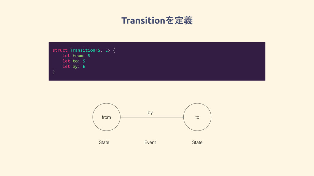 TransitionΛఆٛ struct Transition<S, E> { let fro...