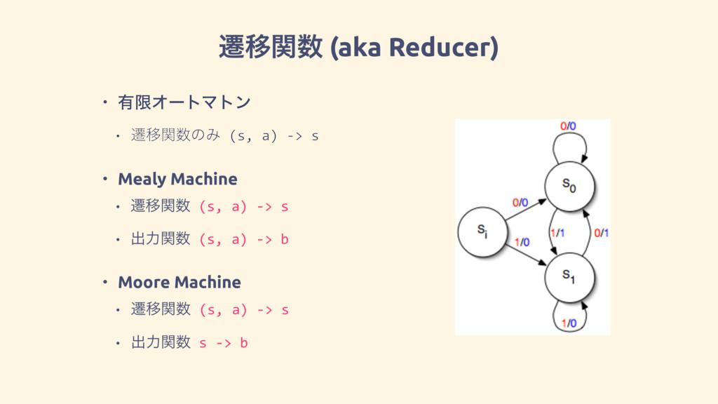 ભҠؔ (aka Reducer) • ༗ݶΦʔτϚτϯ • ભҠؔͷΈ (s, a) -...