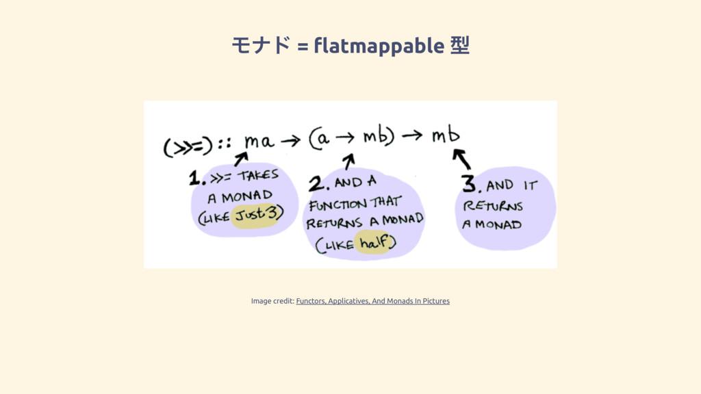 Ϟφυ = flatmappable ܕ Image credit: Functors, App...