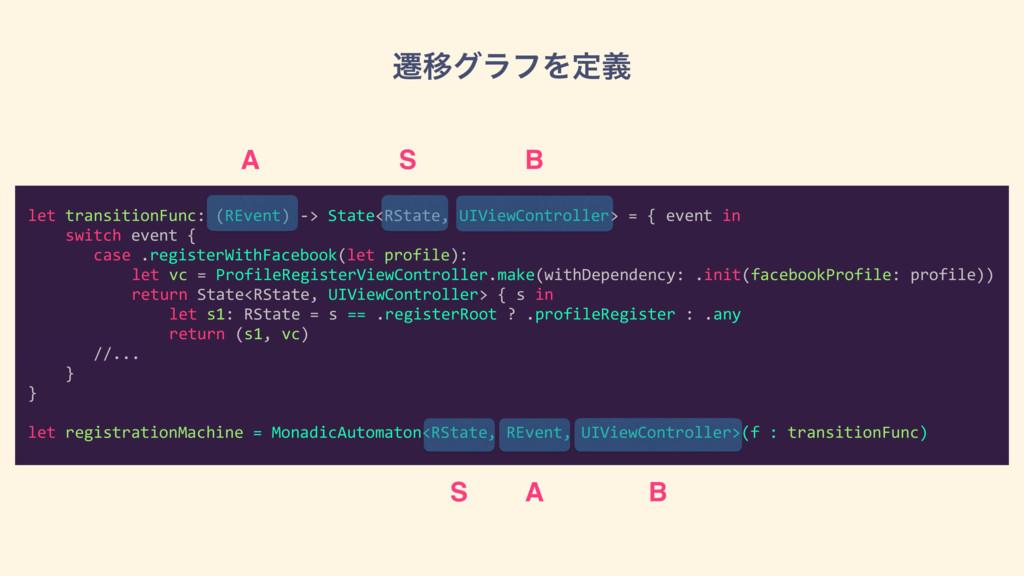 ભҠάϥϑΛఆٛ let transitionFunc: (REvent) -> State<...