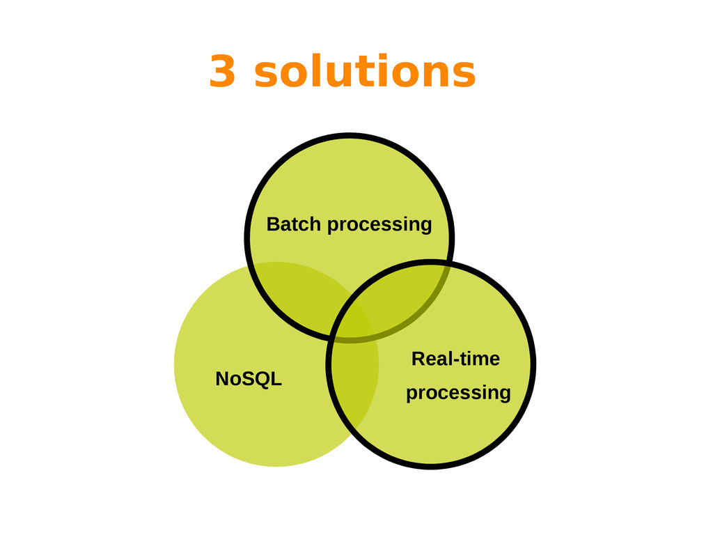 3 solutions Batch processing NoSQL Real-time pr...