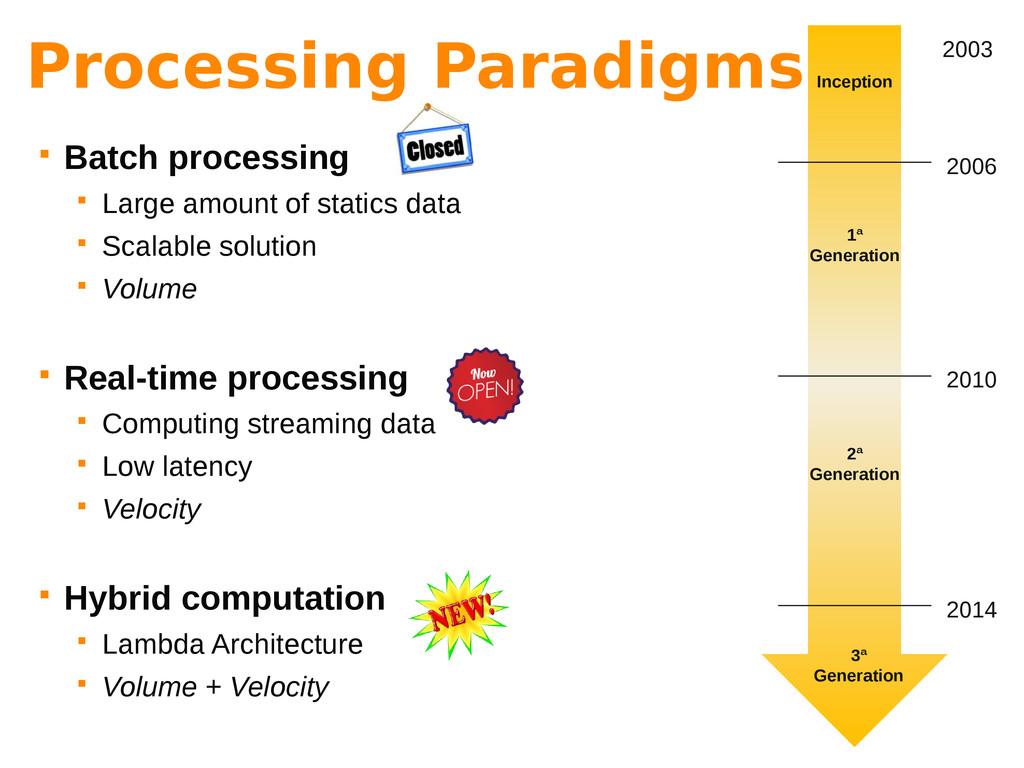  Batch processing  Large amount of statics da...