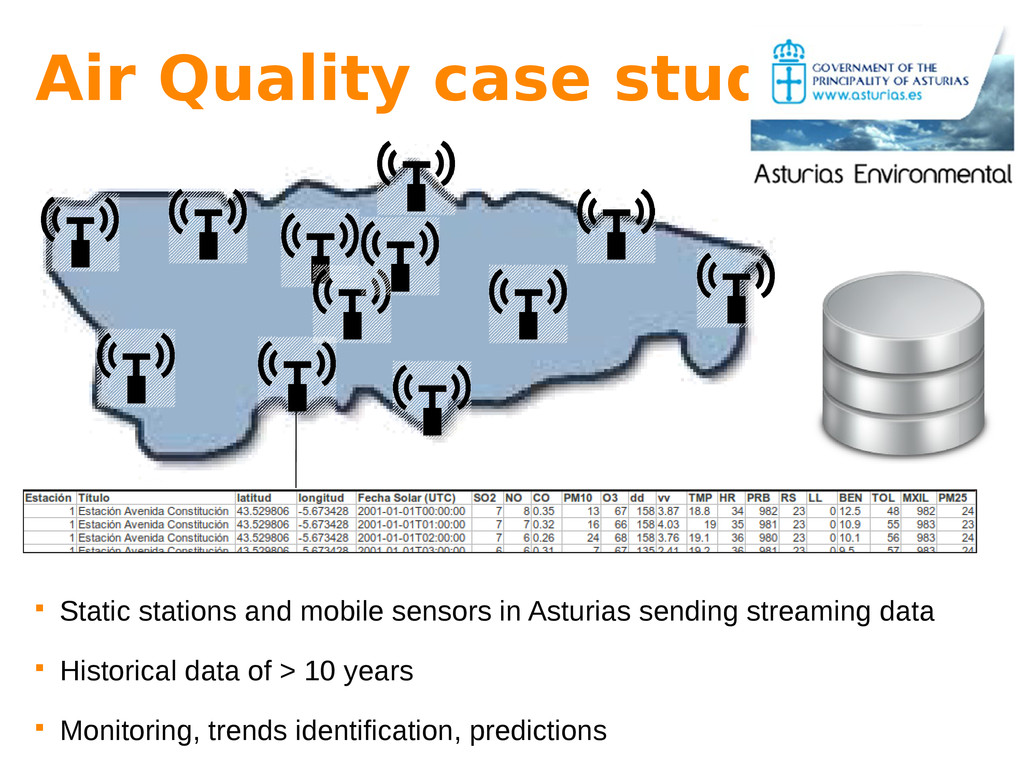  Static stations and mobile sensors in Asturia...