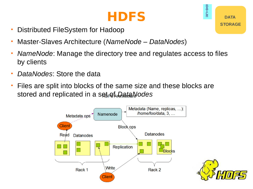 • Distributed FileSystem for Hadoop • Master-Sl...