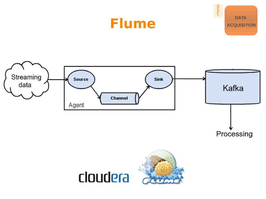 Flume DATA ACQUISITION R E A L