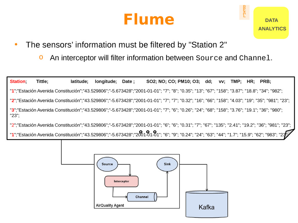 • The sensors' information must be filtered by ...