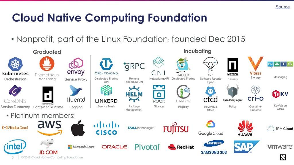 © 2019 Cloud Native Computing Foundation 5 Clou...