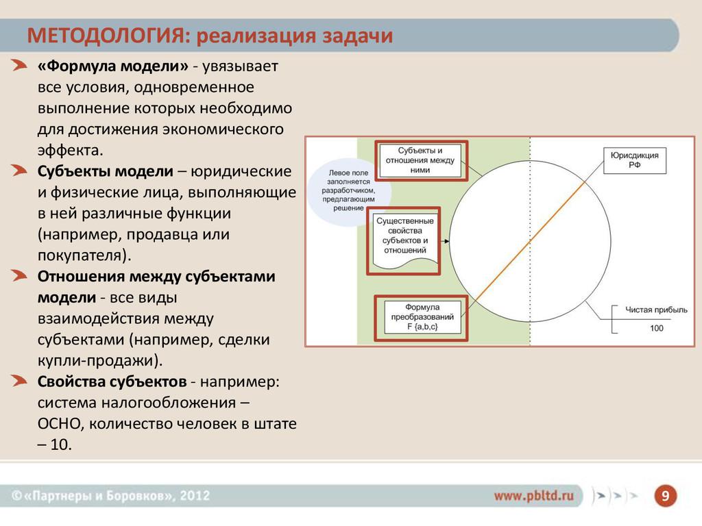 9 МЕТОДОЛОГИЯ: реализация задачи «Формула модел...