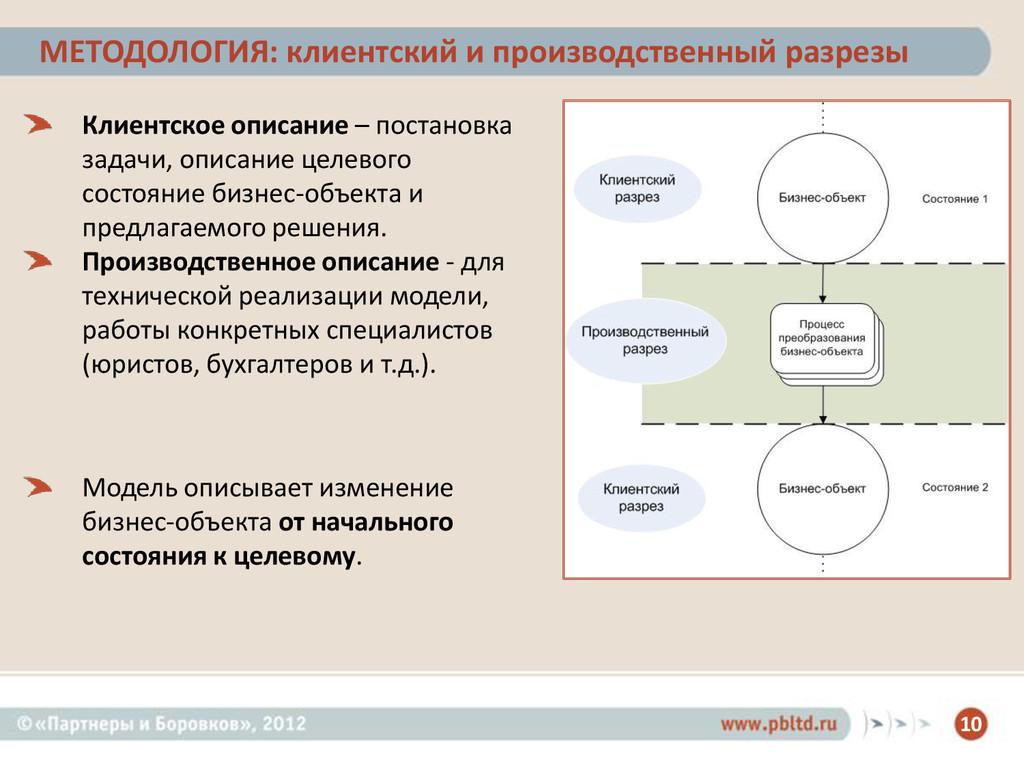 10 МЕТОДОЛОГИЯ: клиентский и производственный р...