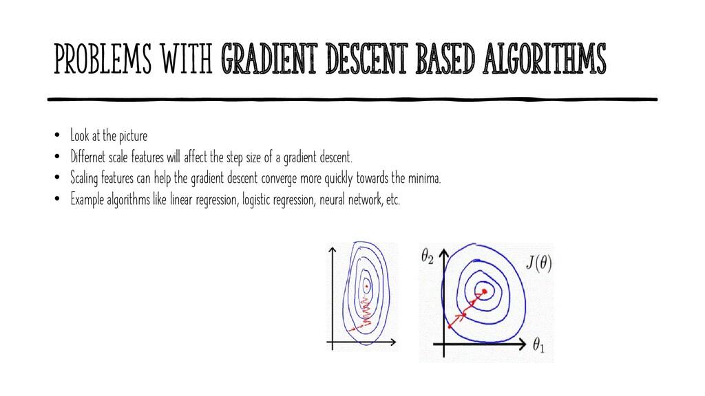 Problems with Gradient Descent Based Algorithms...