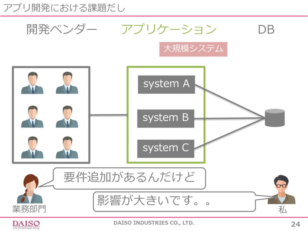 アプリ開発における課題だし DAISO INDUSTRIES CO., LTD. 24 開発ベ...