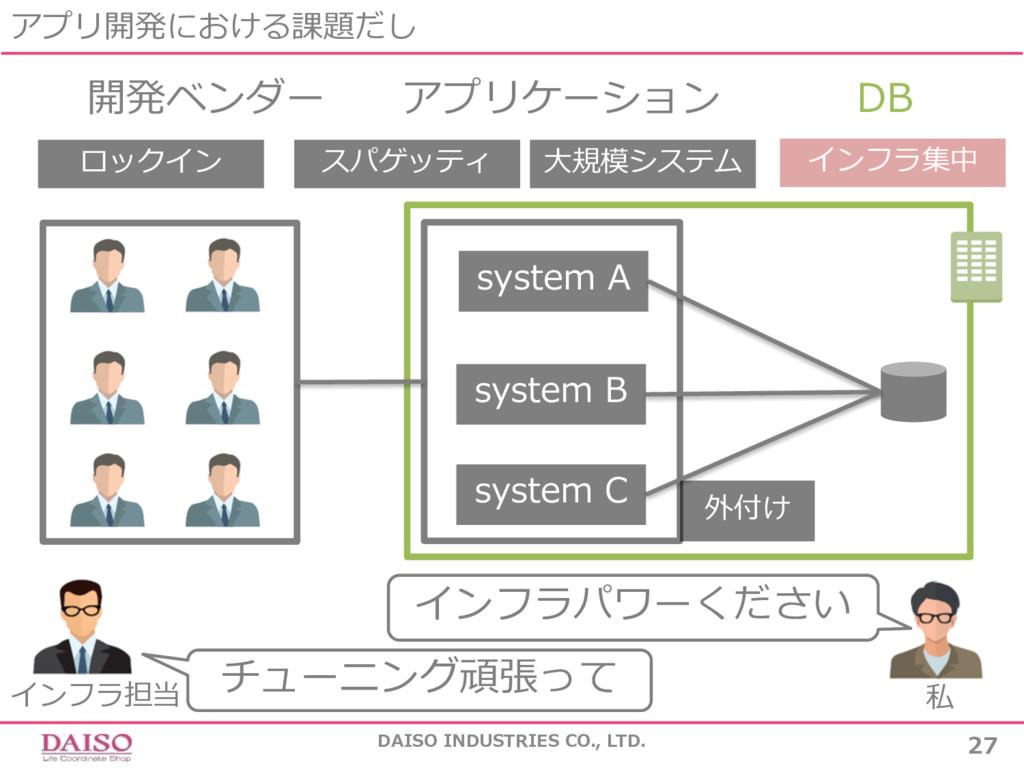 アプリ開発における課題だし DAISO INDUSTRIES CO., LTD. 27 開発ベ...