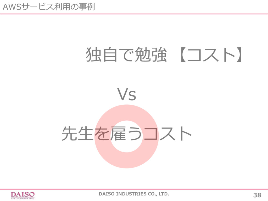 AWSサービス利⽤の事例 DAISO INDUSTRIES CO., LTD. 38 独⾃で勉...