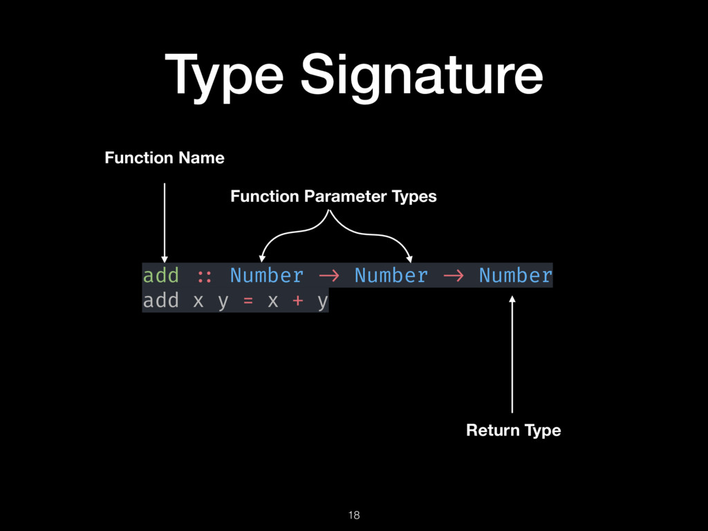 Type Signature Function Name Function Parameter...