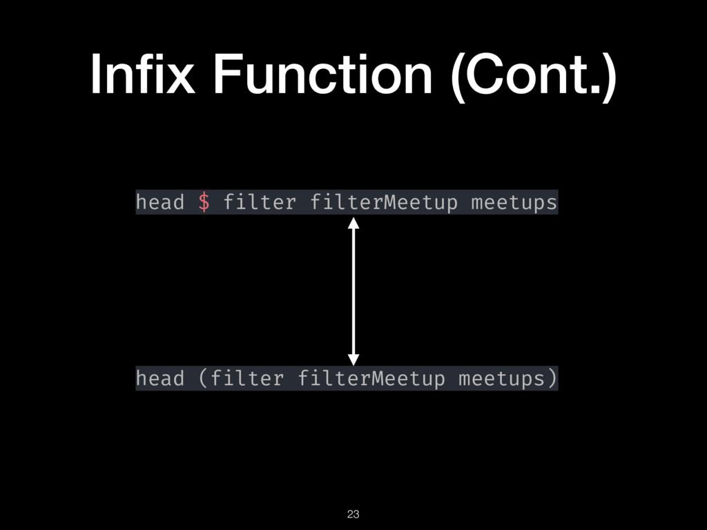 Infix Function (Cont.) head $ filter filterMeetu...