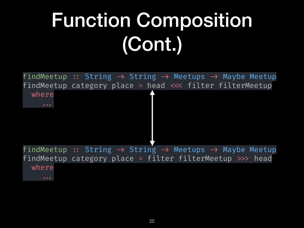 Function Composition (Cont.) findMeetup :: Stri...