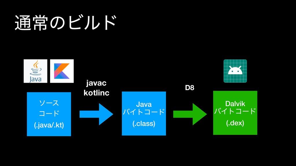 ௨ৗͷϏϧυ Dalvik όΠτίʔυ (.dex) javac kotlinc D8 J...